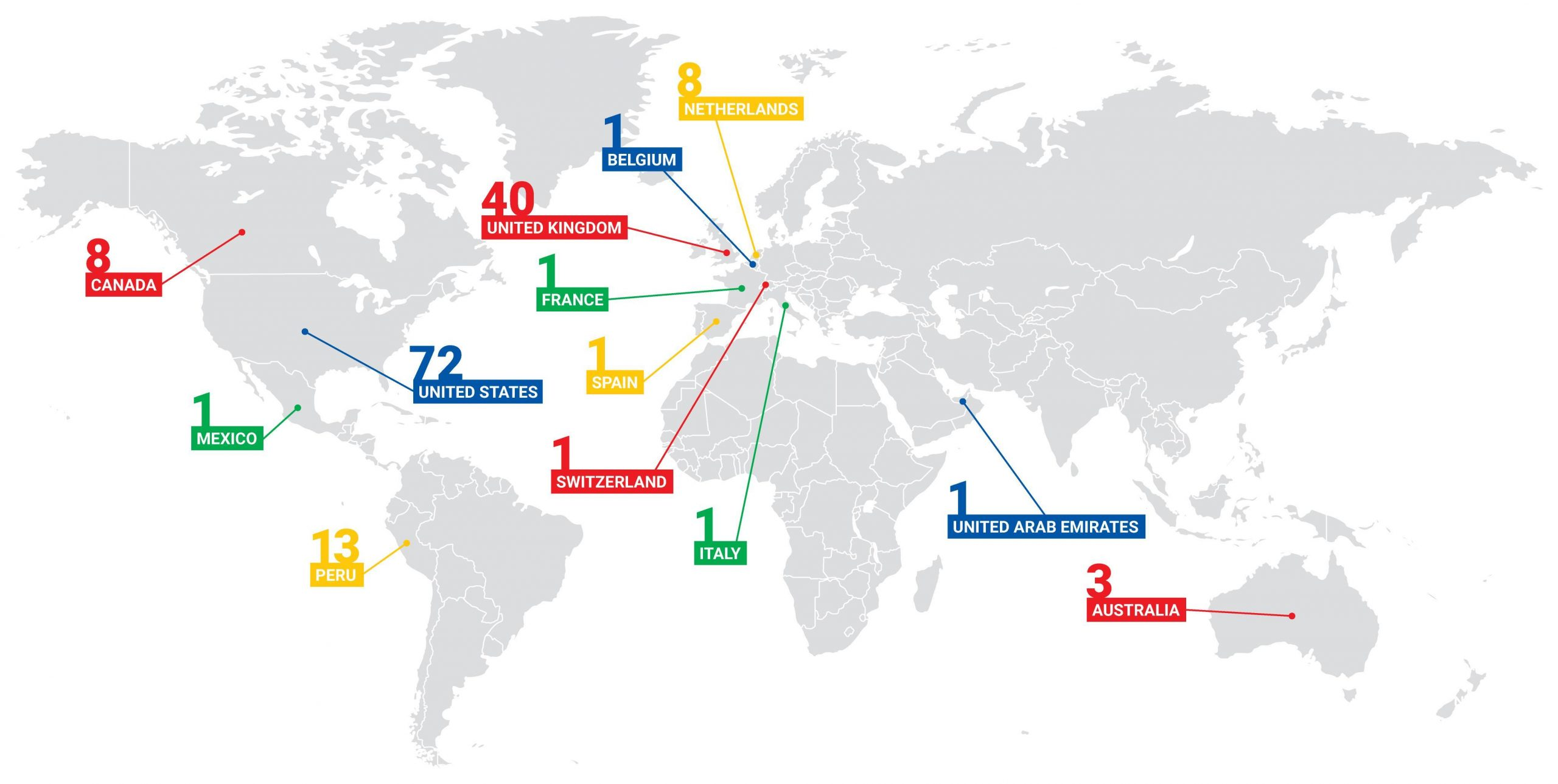 International universities where Markham students were accepted (2015-2019)